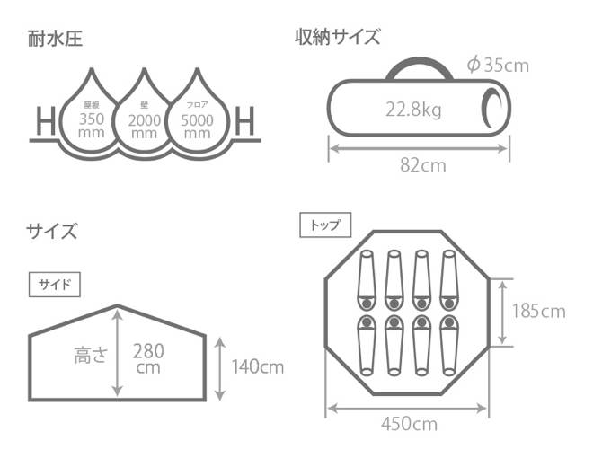 タケノコテント タン 仕様