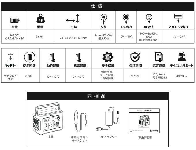 Jackery ポータブル電源 400-40