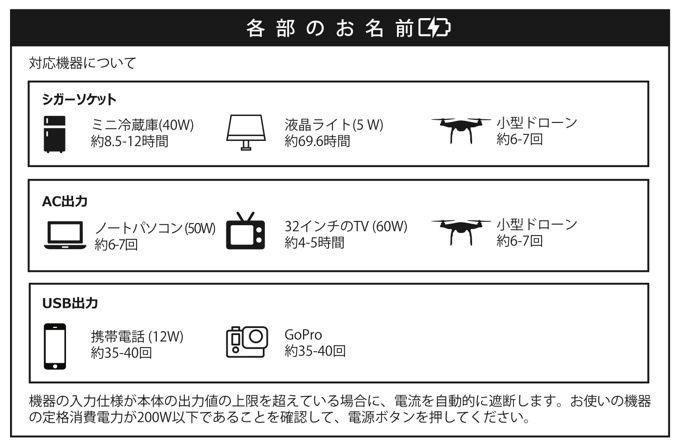 Jackery ポータブル電源 400-41