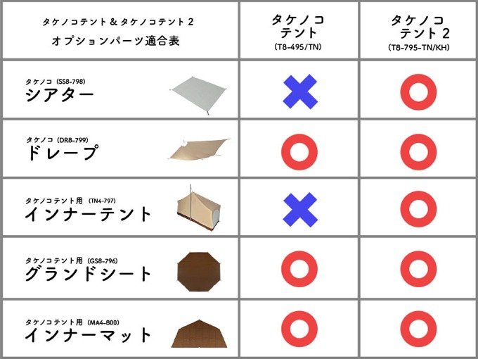 タケノコテント2 オプション表