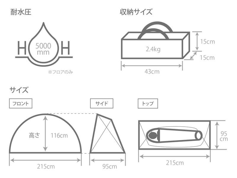フカヅメカンガルーテント SS 仕様2